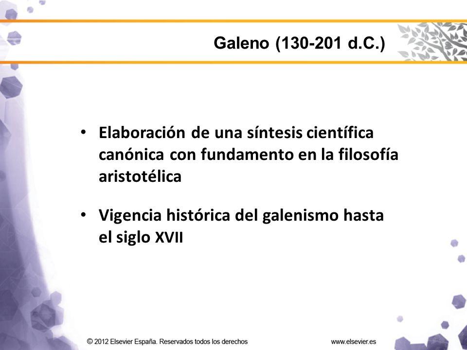 Vigencia histórica del galenismo hasta el siglo XVII