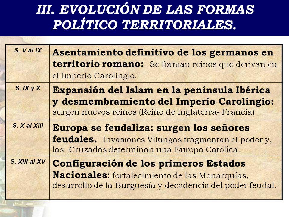 III. EVOLUCIÓN DE LAS FORMAS POLÍTICO TERRITORIALES.