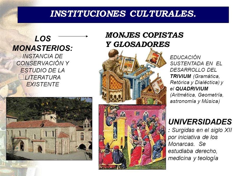INSTITUCIONES CULTURALES.