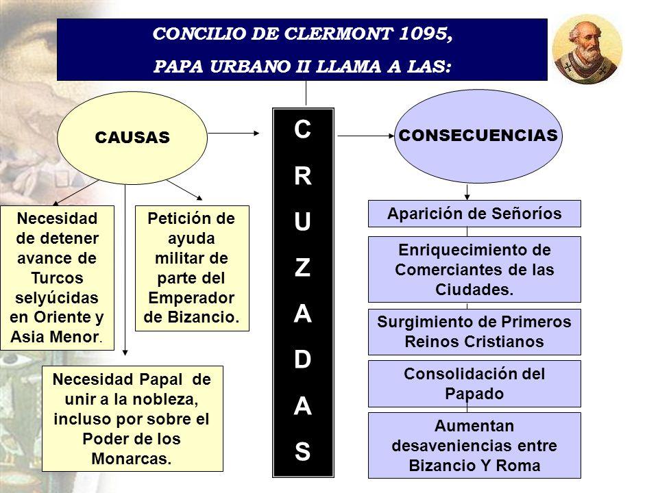 C R U Z A D S CONCILIO DE CLERMONT 1095, PAPA URBANO II LLAMA A LAS: