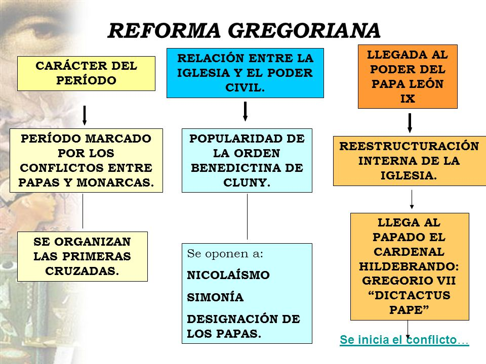 REFORMA GREGORIANA LLEGADA AL PODER DEL PAPA LEÓN IX