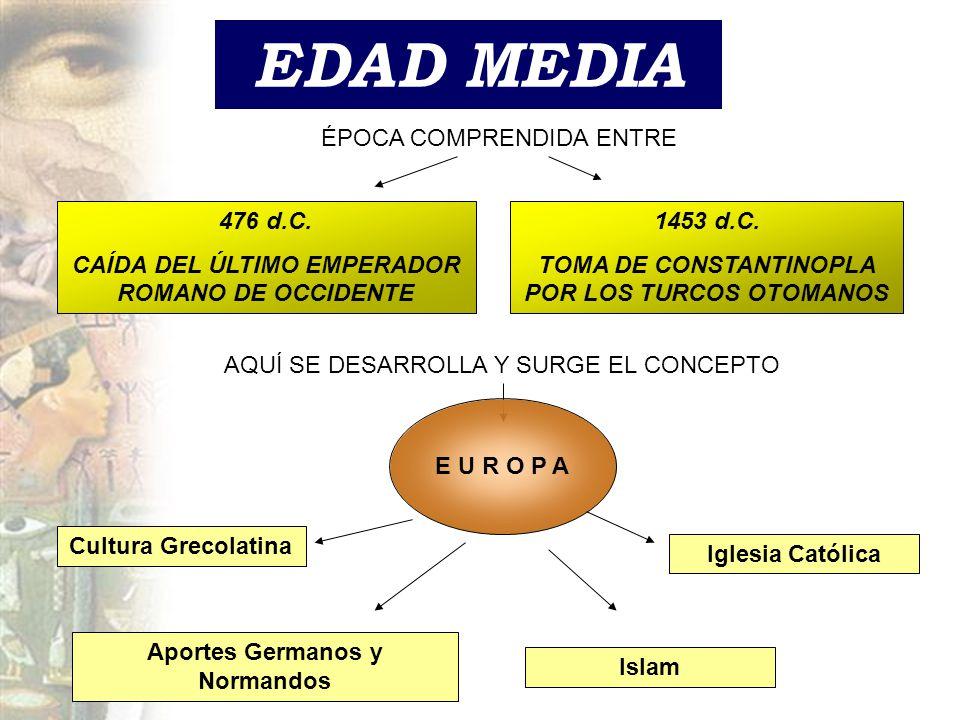 EDAD MEDIA ÉPOCA COMPRENDIDA ENTRE 476 d.C.
