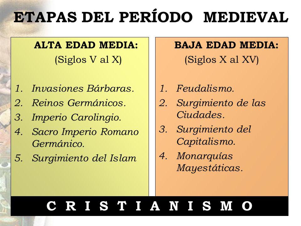 ETAPAS DEL PERÍODO MEDIEVAL