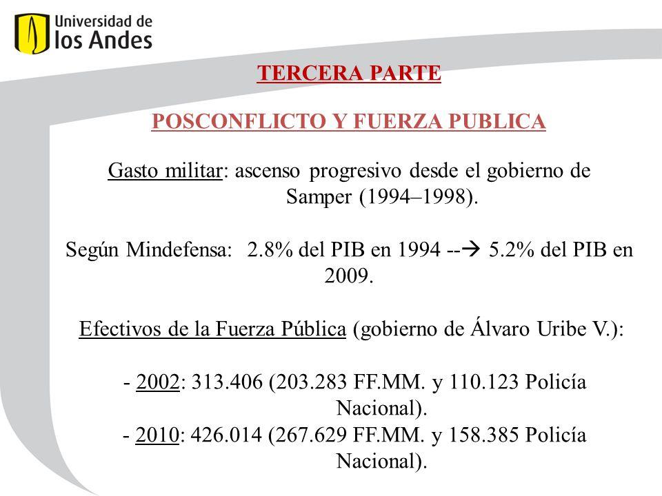 POSCONFLICTO Y FUERZA PUBLICA