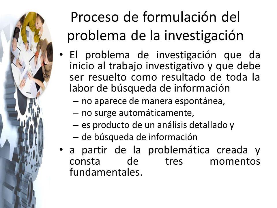 Proceso de formulación del problema de la investigación