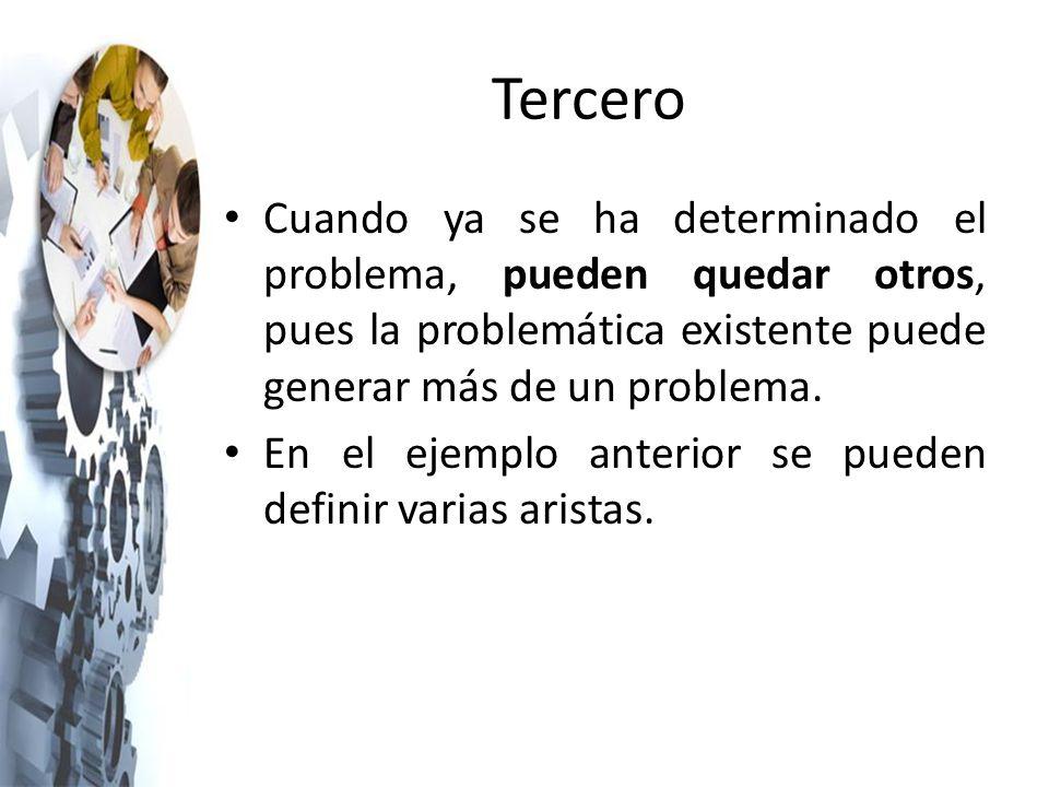 Tercero Cuando ya se ha determinado el problema, pueden quedar otros, pues la problemática existente puede generar más de un problema.