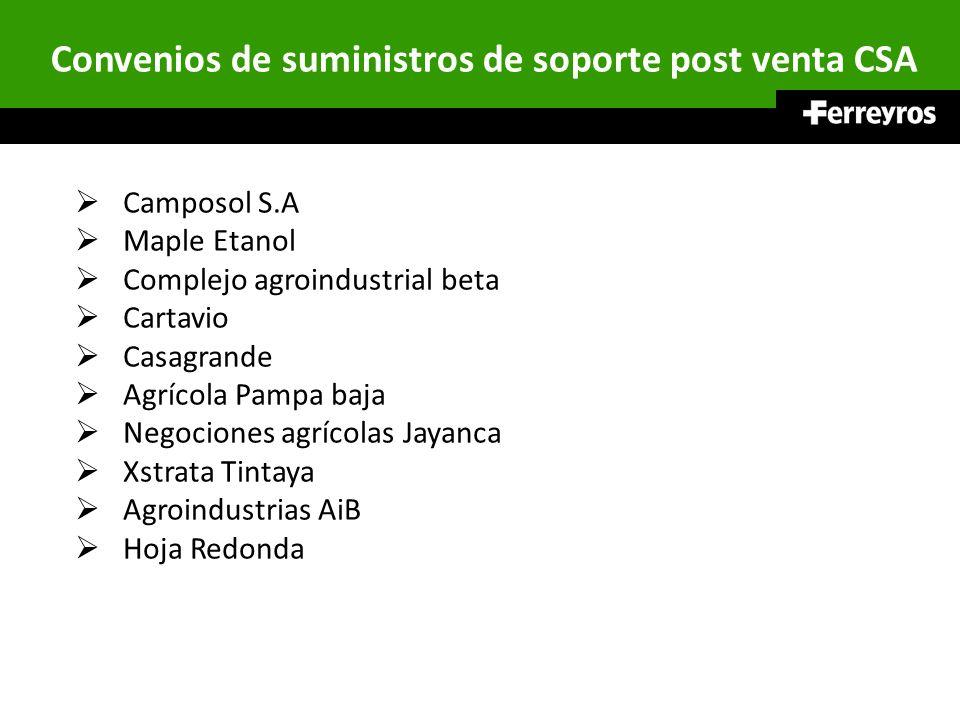 Convenios de suministros de soporte post venta CSA
