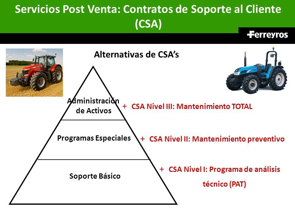 Servicios Post Venta: Contratos de Soporte al Cliente (CSA)