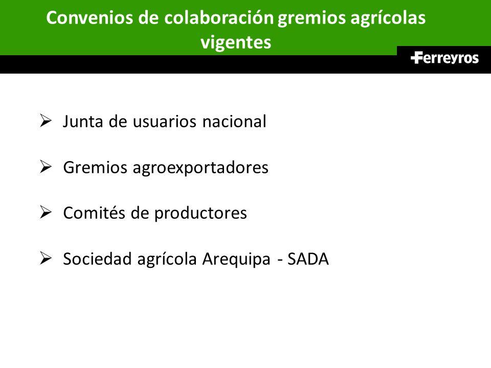 Convenios de colaboración gremios agrícolas vigentes