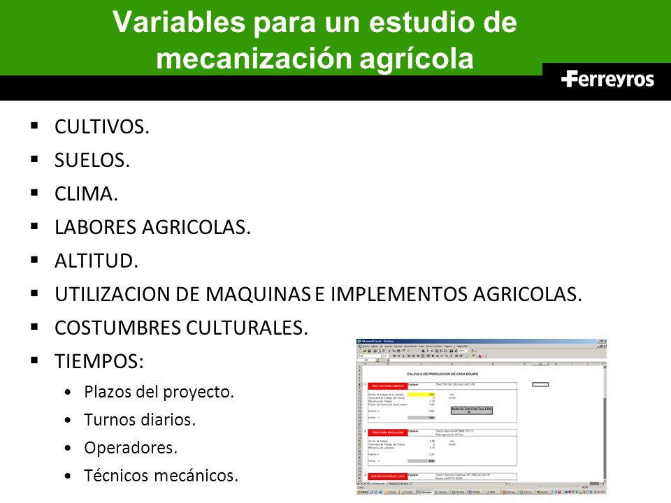 Variables para un estudio de mecanización agrícola