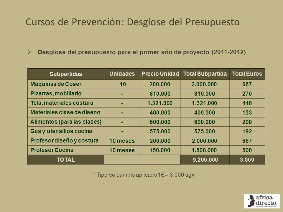 Cursos de Prevención: Desglose del Presupuesto
