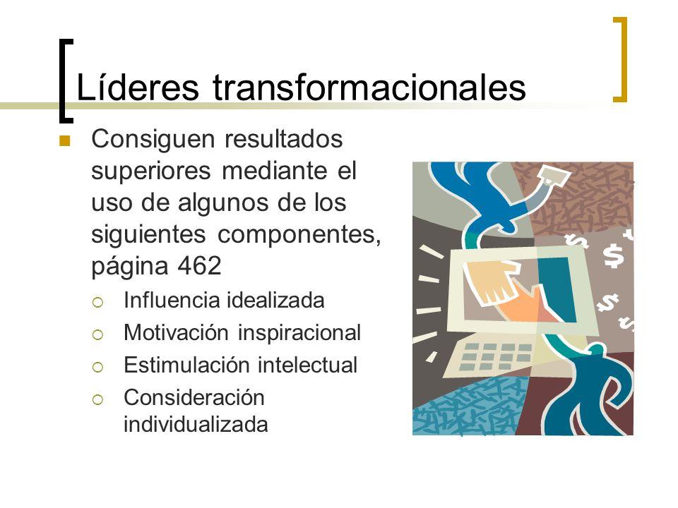 Líderes transformacionales