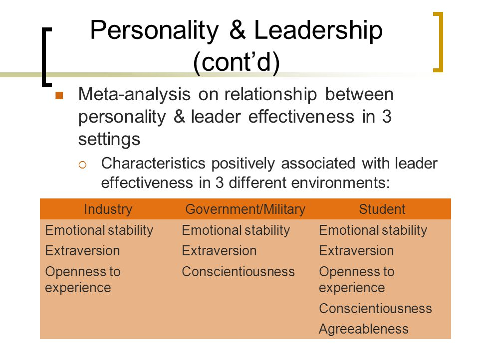 Personality & Leadership (cont'd)