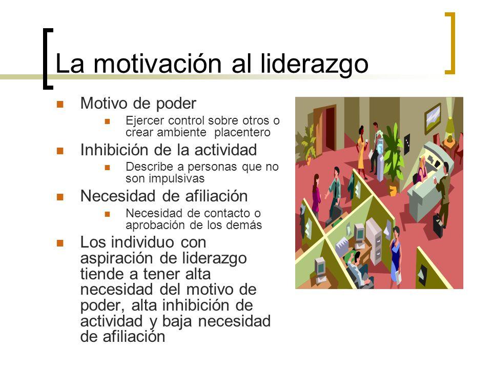 La motivación al liderazgo
