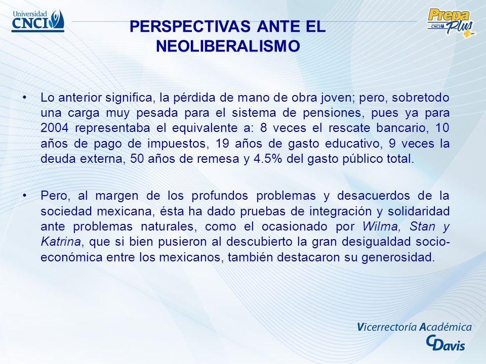 PERSPECTIVAS ANTE EL NEOLIBERALISMO