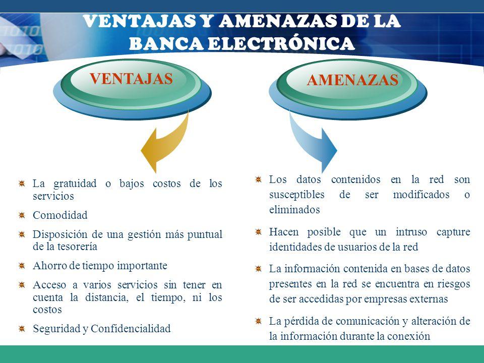 VENTAJAS Y AMENAZAS DE LA BANCA ELECTRÓNICA