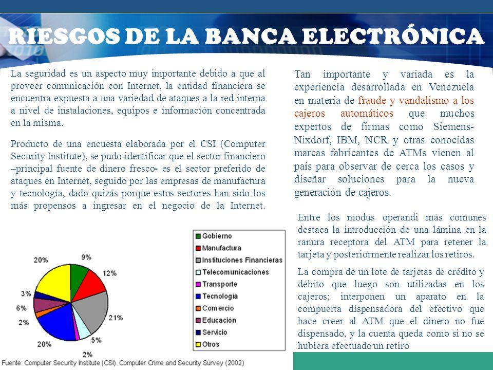 RIESGOS DE LA BANCA ELECTRÓNICA