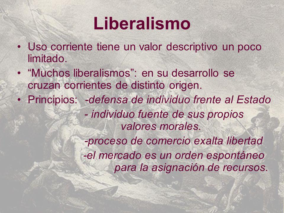 Liberalismo Uso corriente tiene un valor descriptivo un poco limitado.