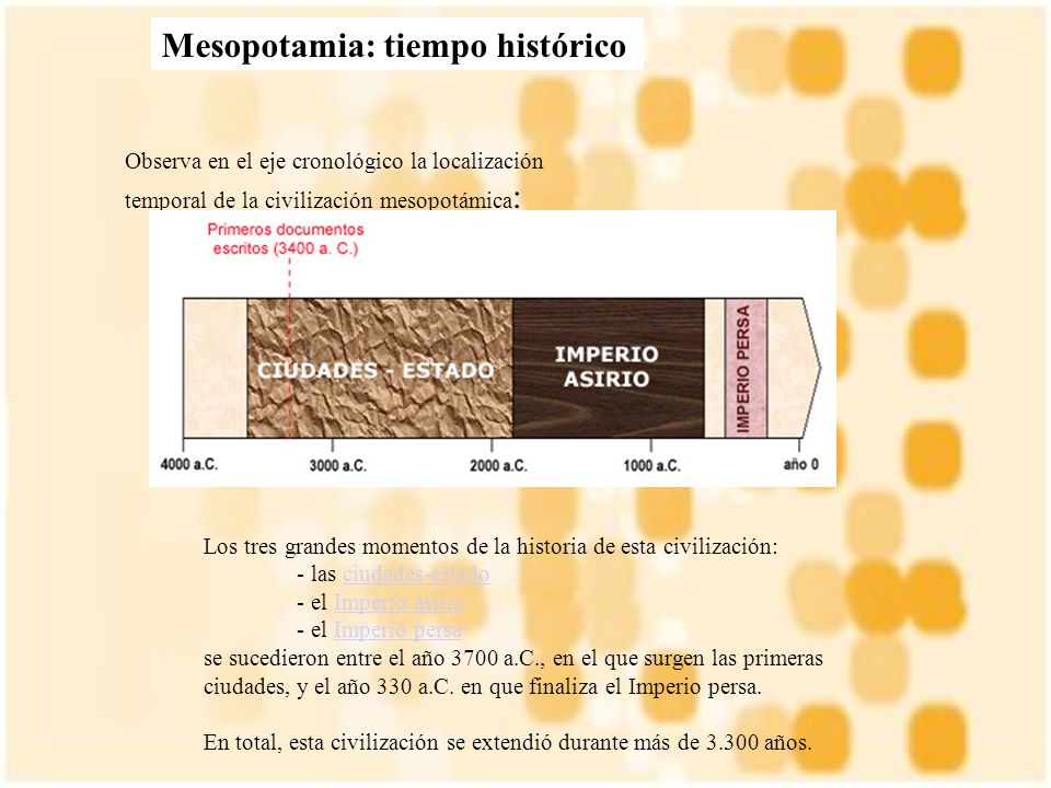 Mesopotamia: tiempo histórico