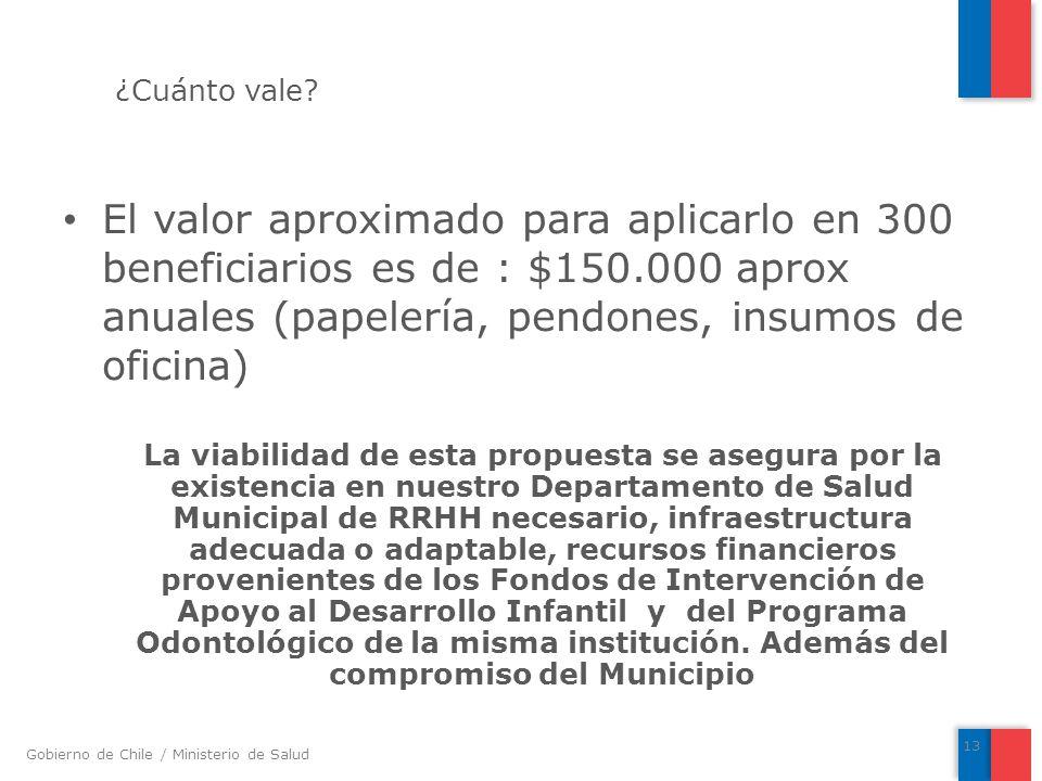 ¿Cuánto vale El valor aproximado para aplicarlo en 300 beneficiarios es de : $150.000 aprox anuales (papelería, pendones, insumos de oficina)