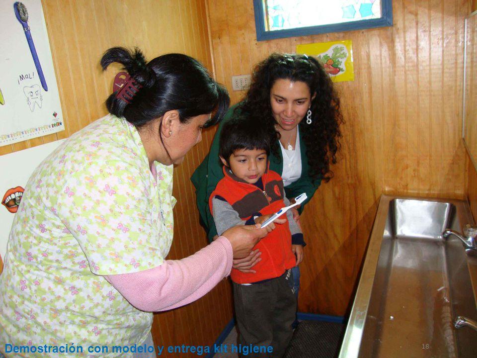 Demostración con modelo y entrega kit higiene