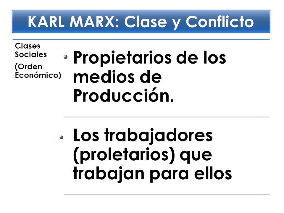 KARL MARX: Clase y Conflicto