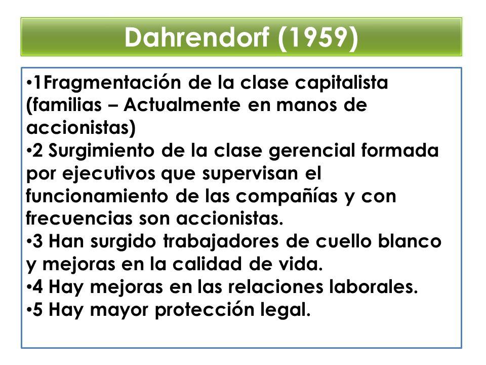 Dahrendorf (1959) 1Fragmentación de la clase capitalista (familias – Actualmente en manos de accionistas)