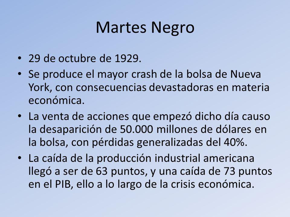 Martes Negro 29 de octubre de 1929.
