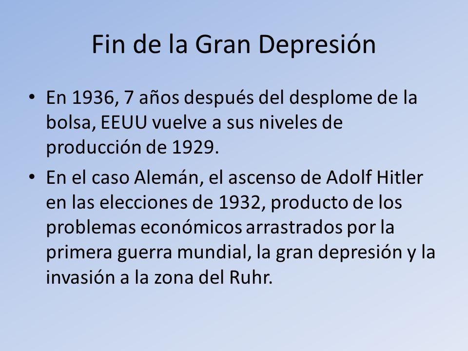 Fin de la Gran Depresión