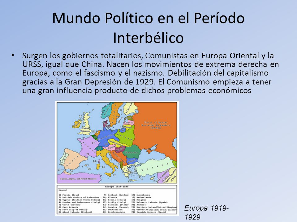 Mundo Político en el Período Interbélico