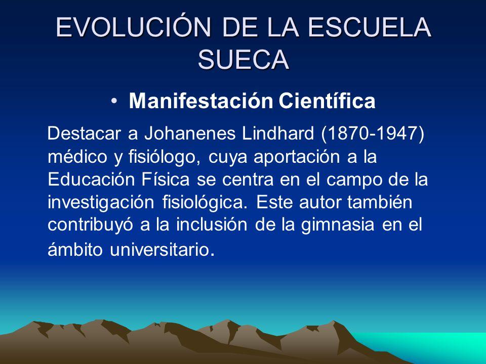 EVOLUCIÓN DE LA ESCUELA SUECA