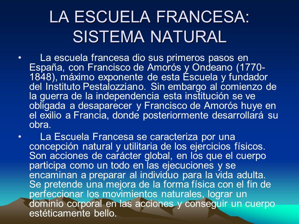 LA ESCUELA FRANCESA: SISTEMA NATURAL