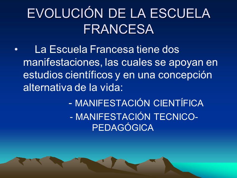 EVOLUCIÓN DE LA ESCUELA FRANCESA