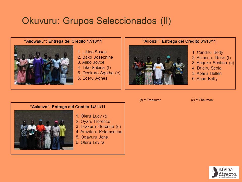 Okuvuru: Grupos Seleccionados (II)