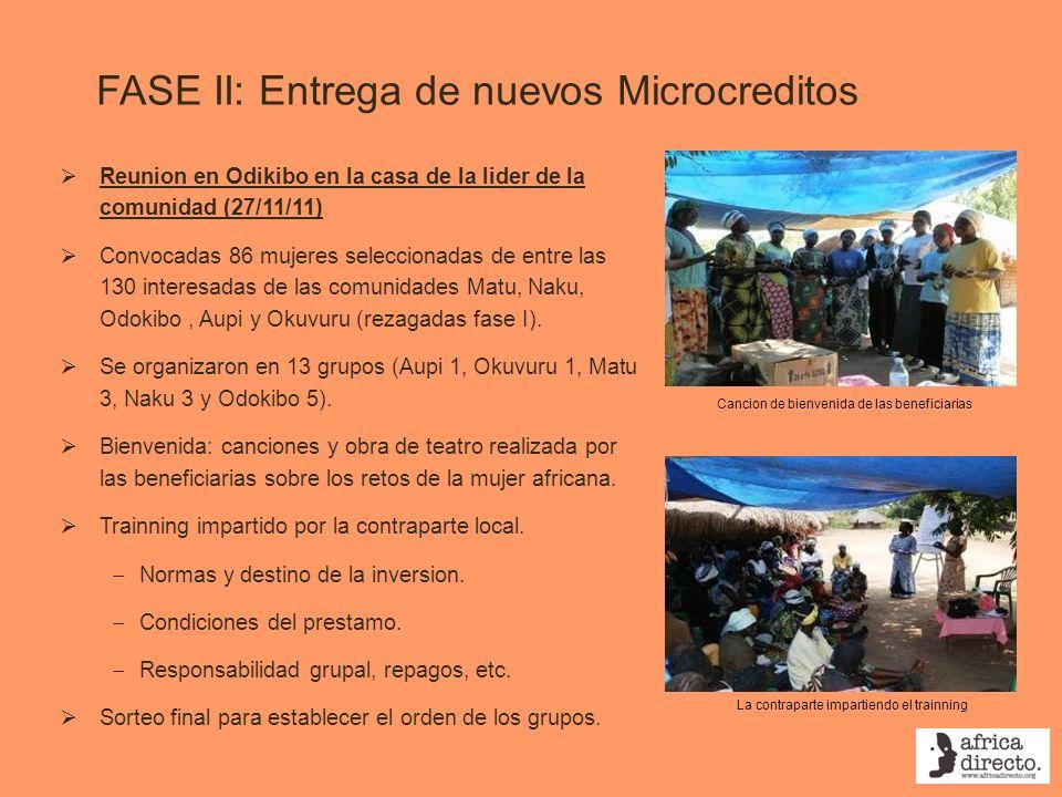 FASE II: Entrega de nuevos Microcreditos