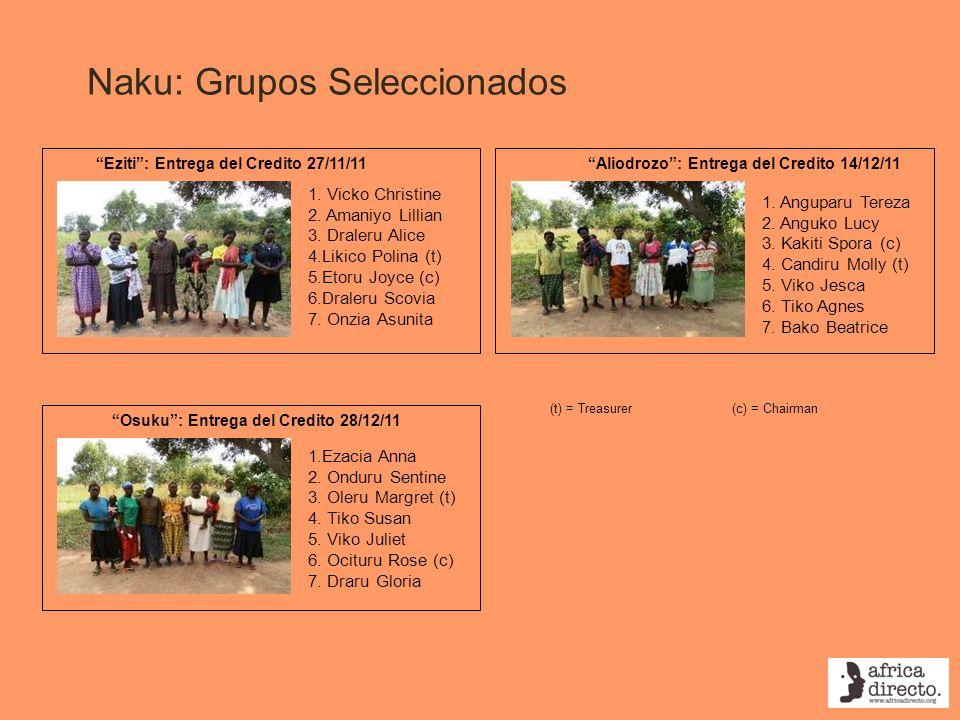 Naku: Grupos Seleccionados