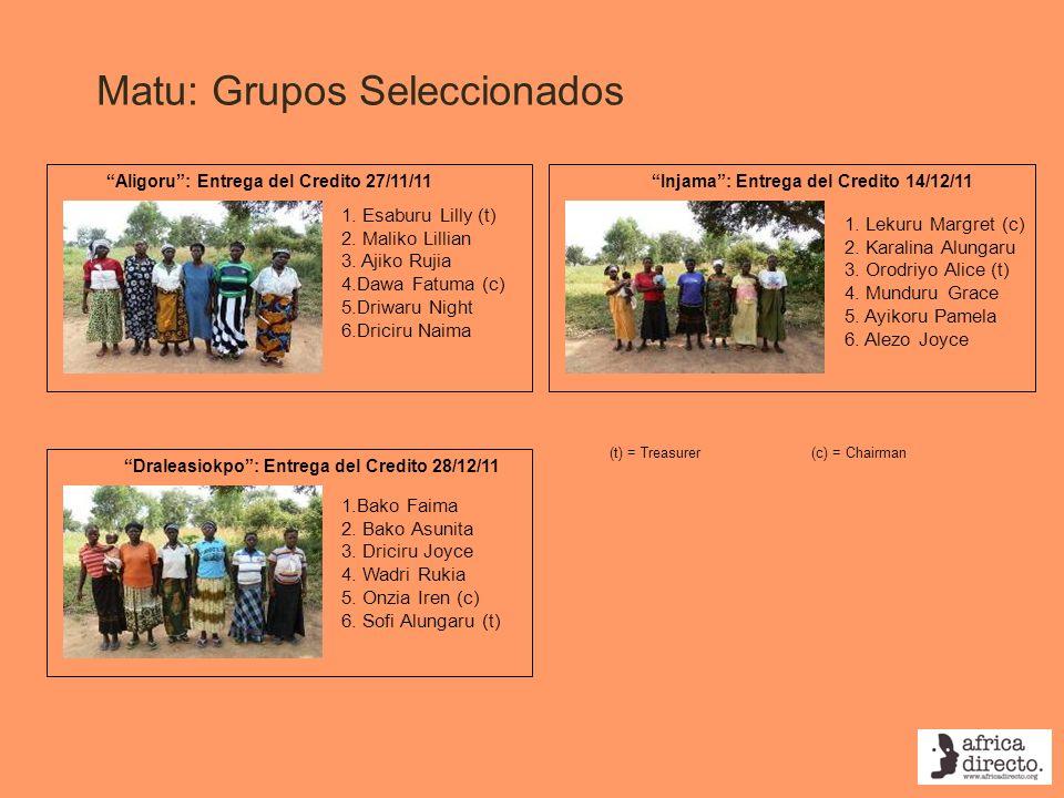 Matu: Grupos Seleccionados