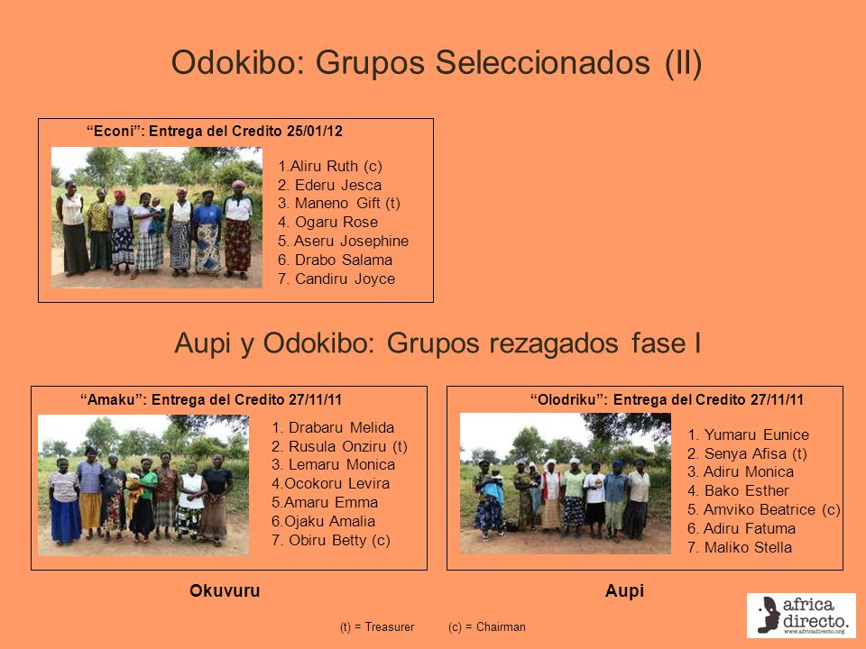 Odokibo: Grupos Seleccionados (II)