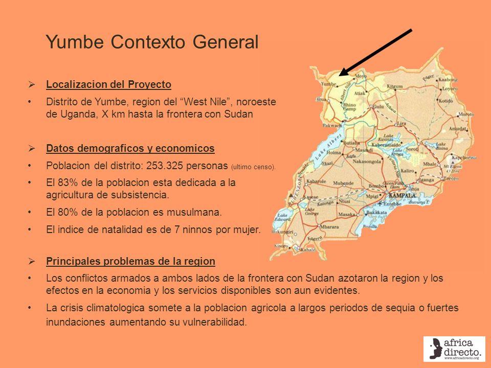 Yumbe Contexto General