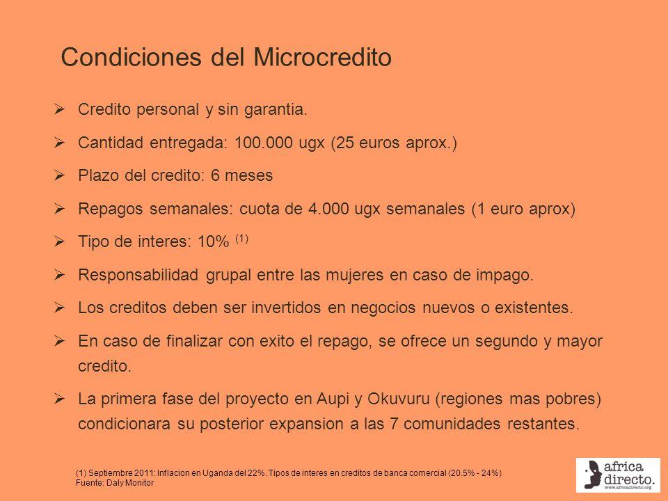 Condiciones del Microcredito