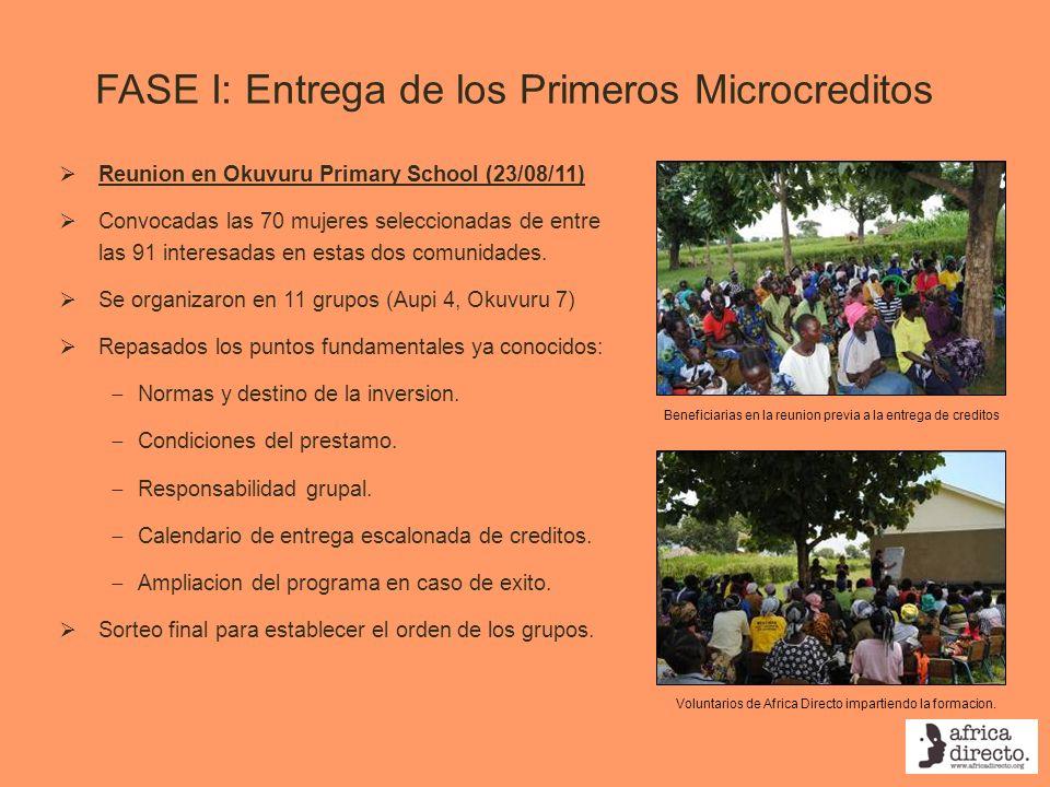 FASE I: Entrega de los Primeros Microcreditos