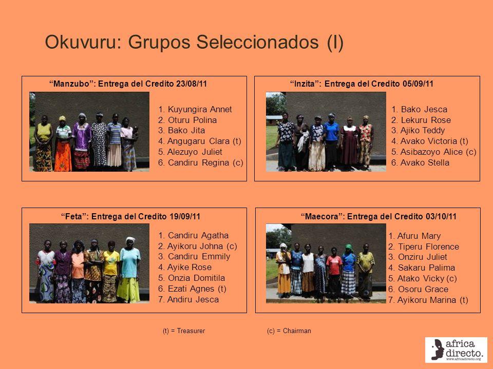 Okuvuru: Grupos Seleccionados (I)