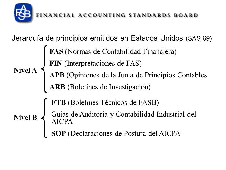 Jerarquía de principios emitidos en Estados Unidos (SAS-69)