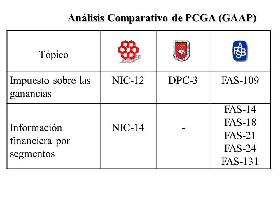 Análisis Comparativo de PCGA (GAAP)