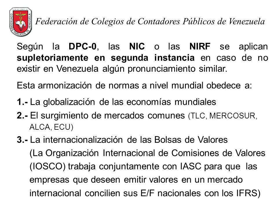 Federación de Colegios de Contadores Públicos de Venezuela