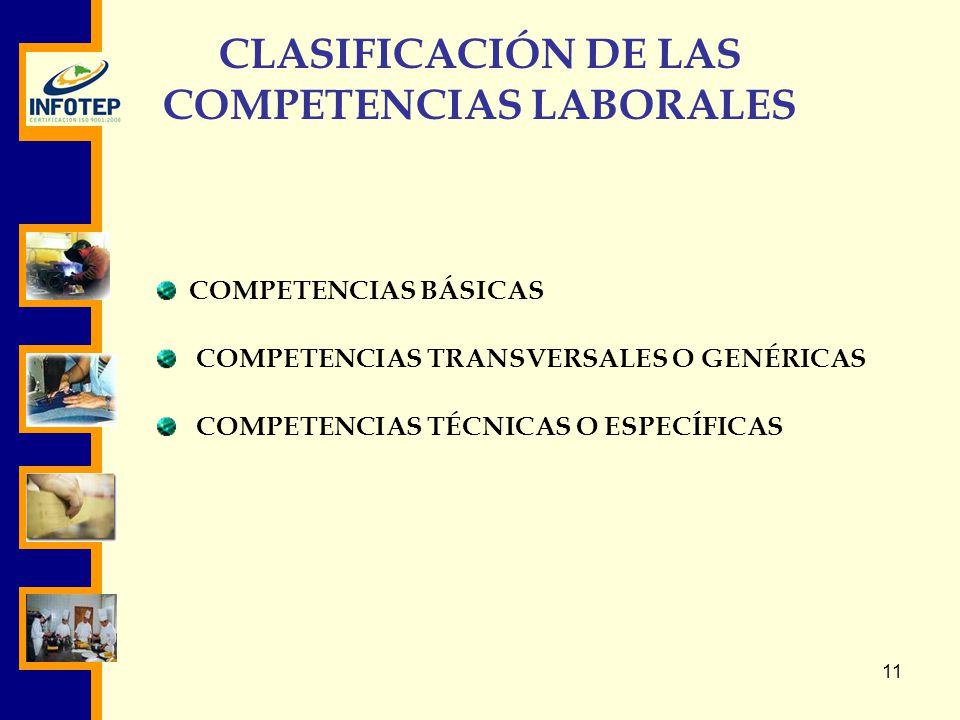 CLASIFICACIÓN DE LAS COMPETENCIAS LABORALES