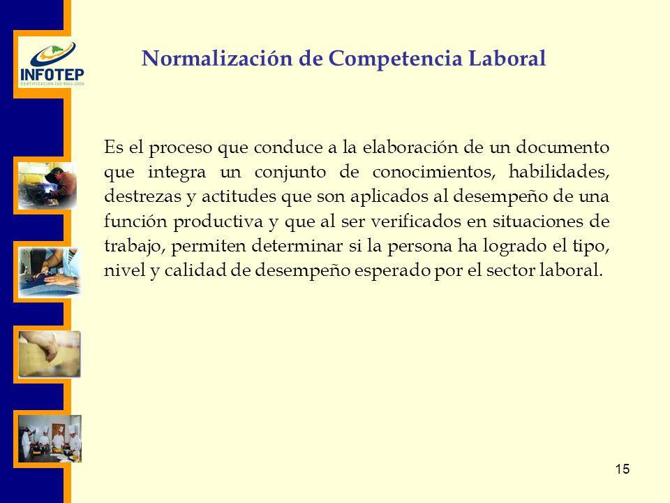 Normalización de Competencia Laboral