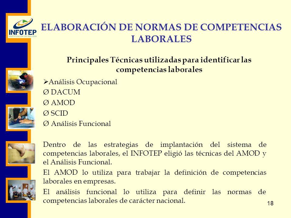 ELABORACIÓN DE NORMAS DE COMPETENCIAS LABORALES
