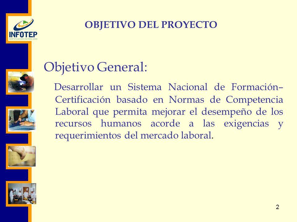 OBJETIVO DEL PROYECTO Objetivo General: