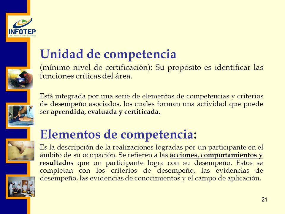 Elementos de competencia: